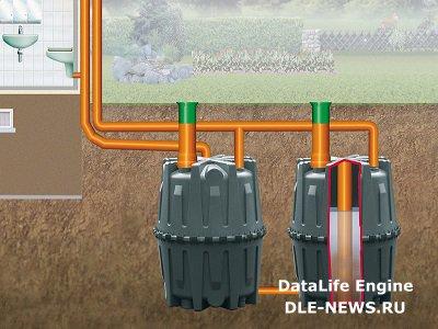 Как выбрать септик для автономной канализации? Выбор септика.