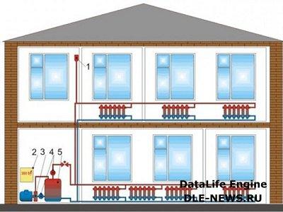 Электрические котлы отопления для частного дома