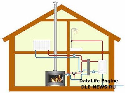 Водяное отопление в загородном доме