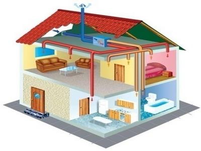 Как усилить эффективность общей системы вентиляции