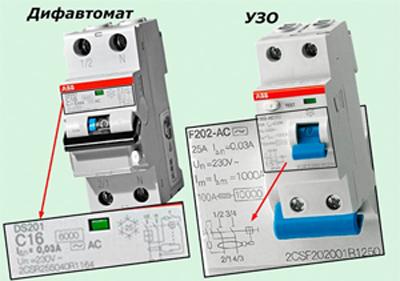 Узо и дифавтомат: в чём разница