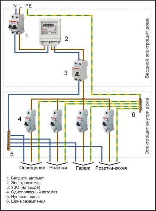 Электропроводка в своём доме своими руками