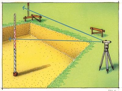 Инструкция: как пользоваться оптическим нивелиром