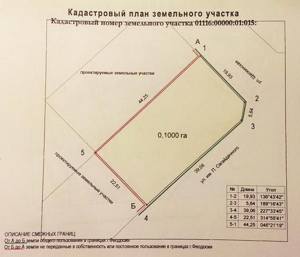 гдзе посмотреть кадастровую стоимость земельного участка ленинградская